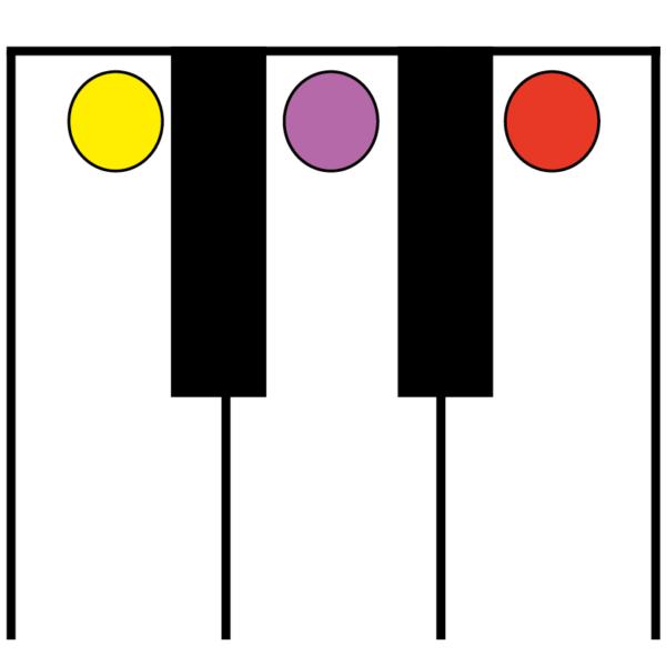 piano 3 notes do ré mi